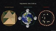 A Circle Squaring The Circle