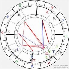 James Eagan Holmes Birth Chart Horoscope Date Of Birth Astro