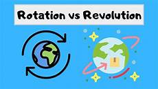 Revolution Vs Rotation Difference Between Rotation And Revolution Youtube