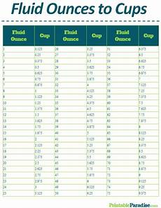 Chart Grams To Ounces Printable Fluid Ounces To Cups Conversion Chart Cup