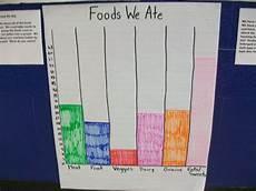 Food Tally Chart Second Grade Spot