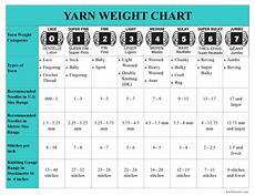 Yarn Chart A Guide To Knitting Gauge Knitfarious