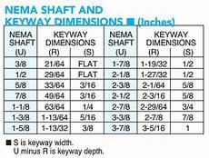 Nema Size Chart Nema Frame Shaft Sizes Big Electric Motors