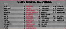 Ohio State Qb Depth Chart Ohio State Football Buffalo Depth Chart Land Grant Holy