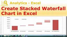 Excel 2013 Stacked Bar Chart Excel Chart Stacked Waterfall Chart For Annual Expenses