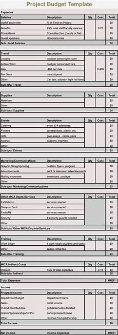 Project Budget Templates Free Project Planning Budget Worksheet Templates For Excel