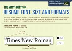 Perfect Font For Resumes The Perfect Resume Font Size And Formats Infographic