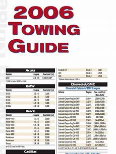 2008 F350 Towing Capacity Chart 2020 Chevy 6500 Towing Capacity Chevy2020 Com