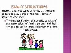Family Structure Family Structures Classification For A Sociology