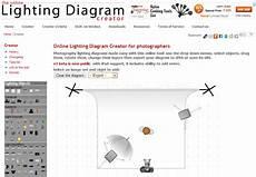 Lighting Diagram Maker 10 Best Free Online Flowchart Maker 2017 Wiknix
