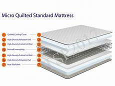 3 tac deluxe quilted sprung memory foam mattress 2ft6 3ft