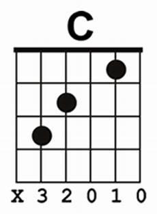 C Major Guitar Chord Chart Guitar Chord Help