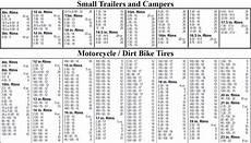 Dirt Bike Tube Size Chart New Magnum Seal It Up Tire Sealant 6 Gallon Pail Free