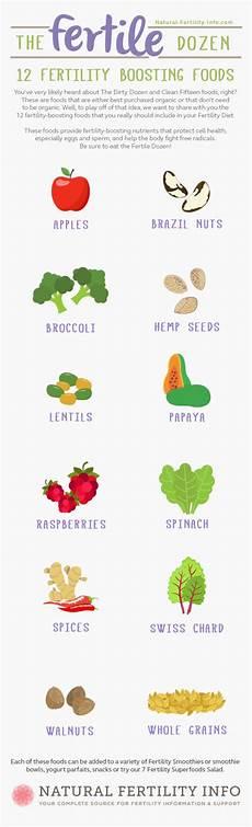 fertility diet the fertile dozen