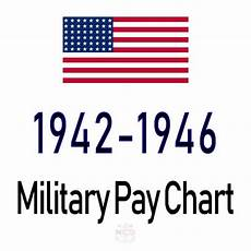1942 Military Pay Chart 1942 1946 Military Pay Chart