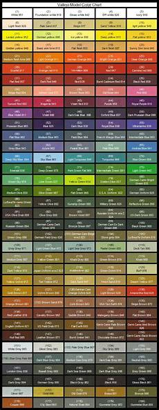 Paint Chart 17 Best Images About Tutorials On Pinterest How To Paint