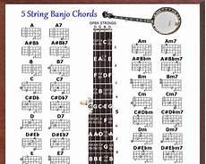 Banjo Chord Chart 5 String Banjo Chords Chart Small Chart Ebay