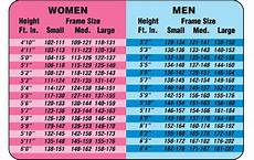 Healthy Height And Weight Chart Height Weight Amp Calorie Charts