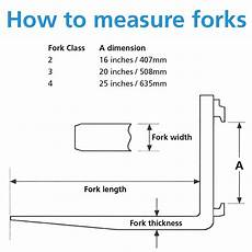 Forklift Classification Chart Forklift Fork 2 5 X 6 X 96 Inches Class 4 96 Quot Inch Class