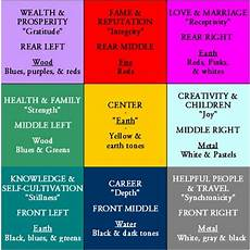 Free Feng Shui Chart Renovation Home With Feng Shui Tips Www Nicespace Me