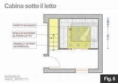 progettare una cabina armadio come progettare una cabina armadio architetto digitale