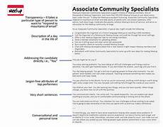 How To Write A Job Summary For A Resume Job Descriptions That Win 3 Outstanding Examples