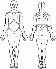 Blank Body Chart The Body Diagram Used By Fm Patients To Indicate Local