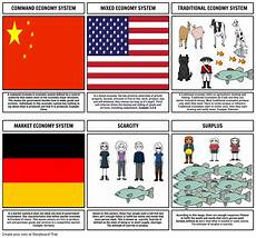 Types Of Economy Types Of Economies Storyboard By Gracoten28