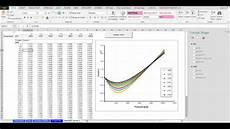 Excel 2010 Vba Chart Actualizar Series De Gr 225 Fica Chart Excel Con Vba Youtube