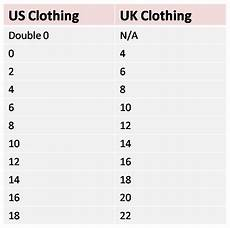 Uk And Us Size Conversion Chart A Lesson On Sizes Niftythriftygoodwill
