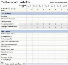 Excel Personal Cash Flow Template Personal Monthly Cash Flow Statement Template Excel