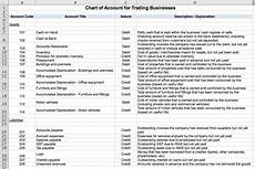Standard Chart Of Accounts For Small Business Bookkeeping Tips 15 Ways To Keep Clean Business Records