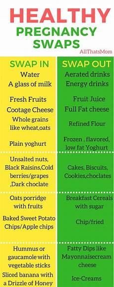 Best Diet During Pregnancy Chart 25 B 228 Sta Pregnancy Diet Chart Id 233 Erna P 229 Pinterest