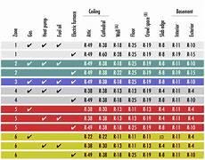 Insulation R Value Chart Spray Foam R Value Map