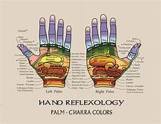 Hand Chart Reflexology Hand Chart Chakra Reflexology Hand Chart