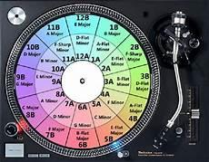 Dj Mixing Chart Harmonic Mixing The Next Step To Djing At Digital Dj Pool