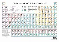 Classroom Periodic Table Wall Chart Multicolored Periodic Table Wall Chart Periodic Table
