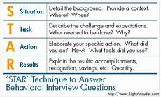Behavioral Interview Star Use The Star Technique To Ace Your Behavioral Interview