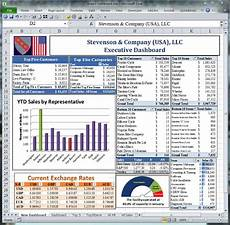 Free Excel Templates For Business Free Financial Dashboards In Excel Excel Dashboard