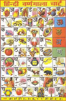 Hindi Matra Words With Pictures Chart Hindi Varnamala Chart For Noumann Pinterest Charts