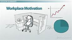 Types Of Motivation In The Workplace Workplace Motivation Theories Types Amp Examples Video