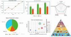 What Type Of Chart To Use To Compare Data Types Of Graphs And Charts And Their Uses With Examples