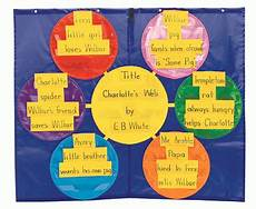Web Organizer Pocket Chart Using Graphic Organizers In The Classroom Freshplans