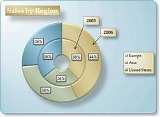 rotate pie chart powerpoint 2016 present your data in a doughnut chart office support