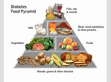 Type 2 Diabetes Diet   New Health Guide