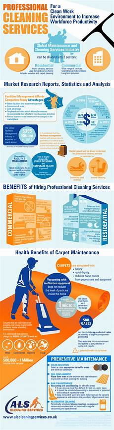 Cleaner Company Names Cleaning Company Cleaning Company Slogan