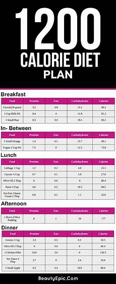 1200 Calorie Diet Chart For Weight Loss 17 Best Images About Fitness Diet On Pinterest 1200