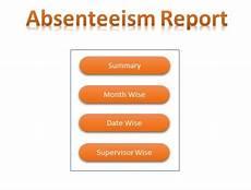Absenteeism Report Template Absenteeism Report In Excel Pk An Excel Expert