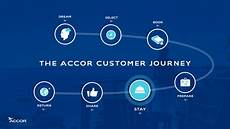 Accor Launches Its Digital Transformation Leading