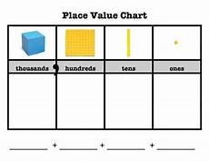 Hundreds Tens And Ones Chart Printable Place Value Chart Clipart